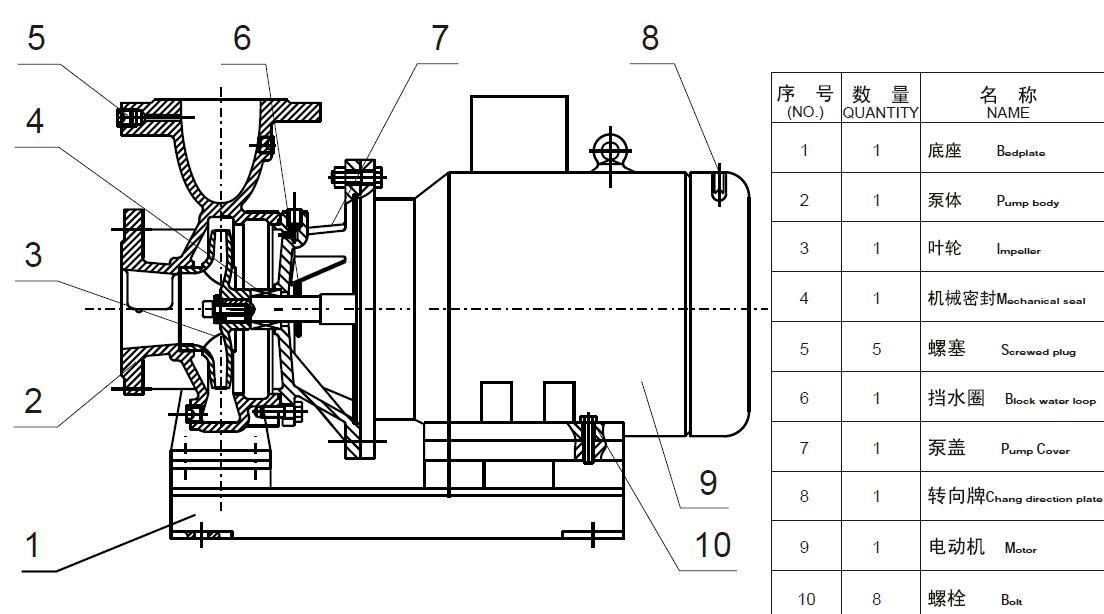 kqw80/285-3/4单级卧式离心泵  kqw80/285-3/4单级卧式离心泵结构图