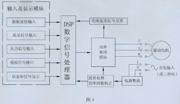 永磁电机潜水泵结构图及工作原理