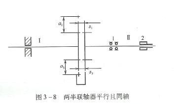 两半联轴器平行且同轴