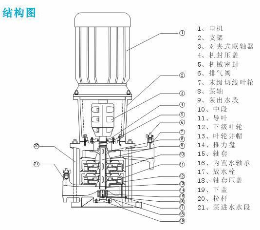 恒压切线消防泵工作原理及型号参数