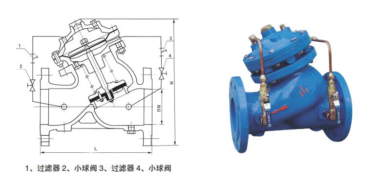 wm343 膜片式多功能水泵控制阀图片