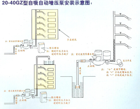 家用自吸泵安装示意图