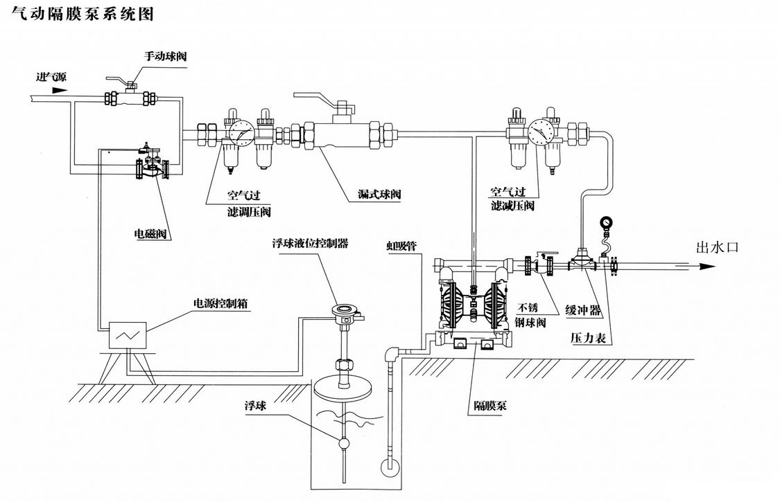 动力控制箱的安装电路图