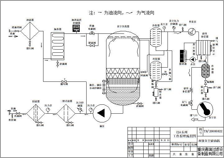 双级真空滤油机工程原理