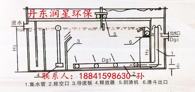 工作原理  平流式溶气气浮机的溶气罐产生溶气水,溶气水通过释放管