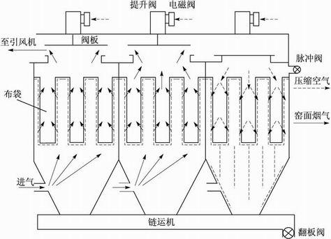 12v脉冲充电路图