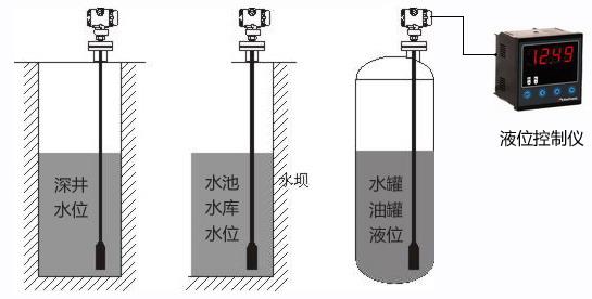 uc压力式液位计_uc投入式液位变送器-金湖斯美特仪表