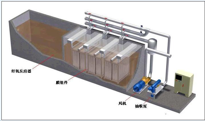 嘉峪关玻璃钢一体化污水处理设备