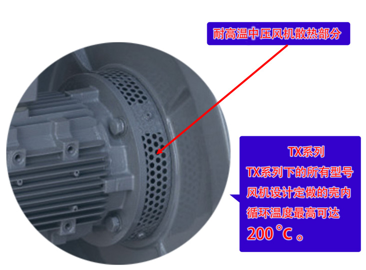 高温风机TX-10