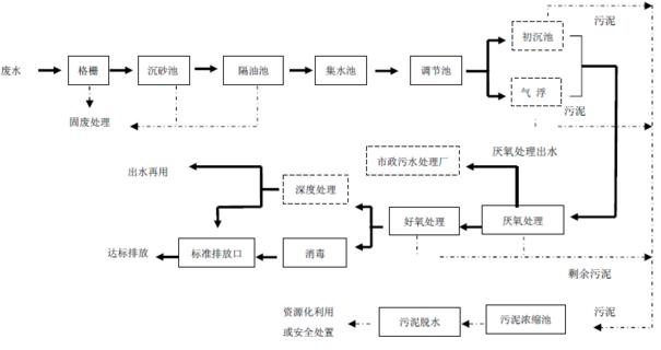 电路 电路图 电子 户型 户型图 平面图 原理图 605_320