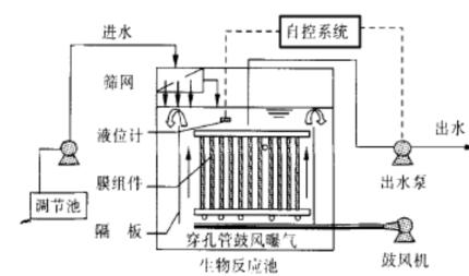 电路 电路图 电子 原理图 430_253