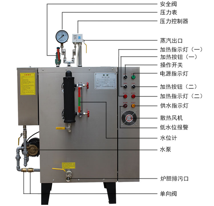 蒸汽发生器配件加热管漏电的处理办法