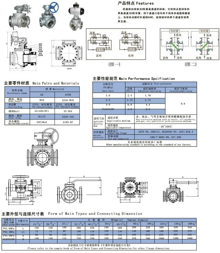 >四通球阀  产品名称: 四通球阀   产品型号: q46f   驱动方式: 手动图片