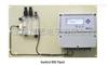 Kontrol800大量库存低价出售:意大利SEKO品牌Kontrol800余氯多参数水质监控仪