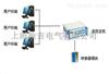 直流系统远程控制解决方案